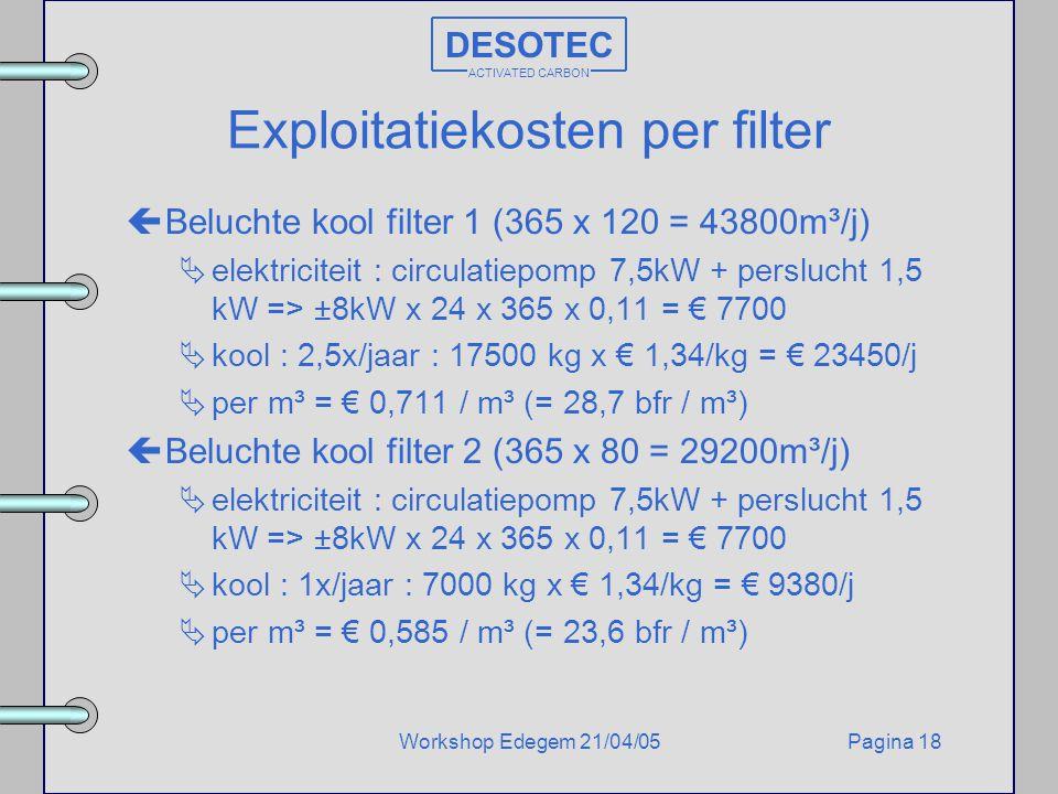 Pagina 18Workshop Edegem 21/04/05 DESOTEC ACTIVATED CARBON Exploitatiekosten per filter çBeluchte kool filter 1 (365 x 120 = 43800m³/j)  elektricitei