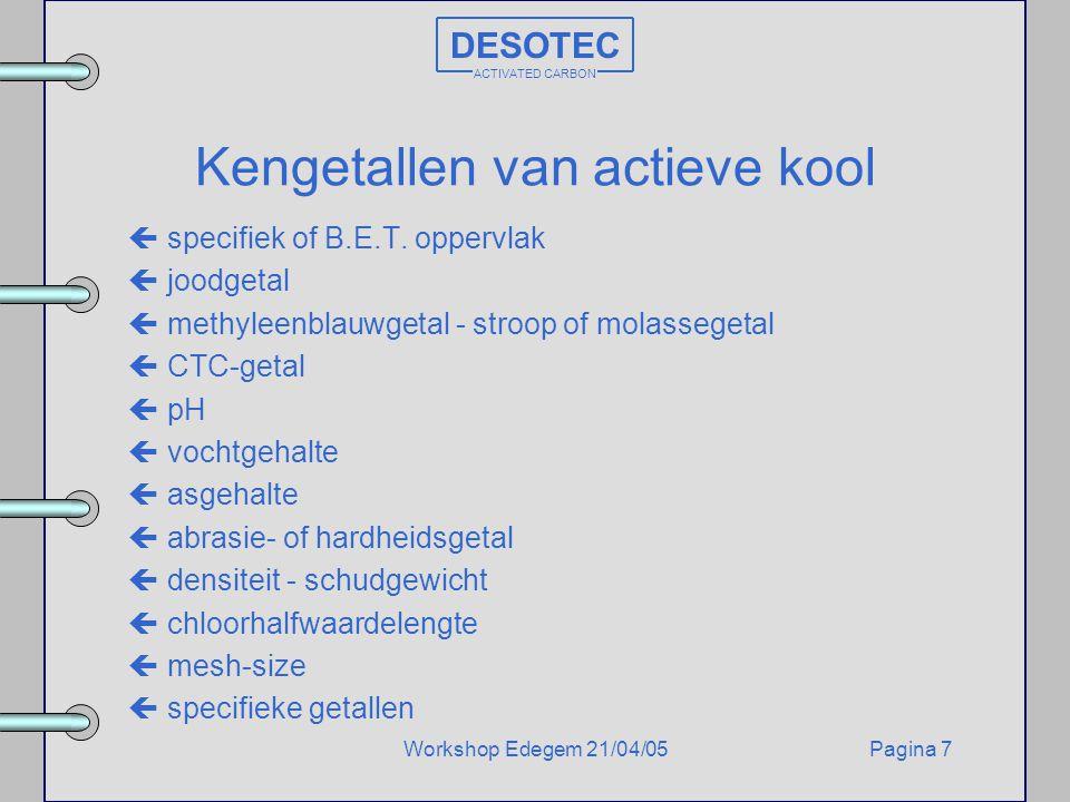 Pagina 7Workshop Edegem 21/04/05 DESOTEC ACTIVATED CARBON Kengetallen van actieve kool çspecifiek of B.E.T. oppervlak çjoodgetal çmethyleenblauwgetal