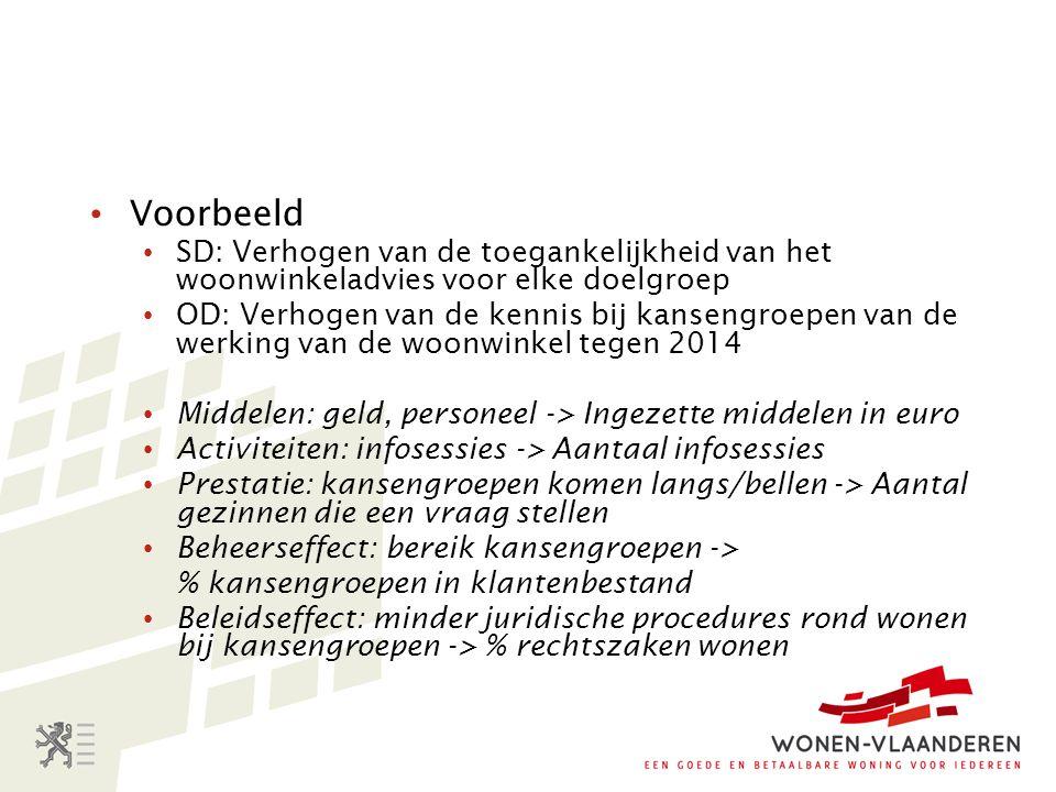 Voorbeeld SD: Verhogen van de toegankelijkheid van het woonwinkeladvies voor elke doelgroep OD: Verhogen van de kennis bij kansengroepen van de werkin