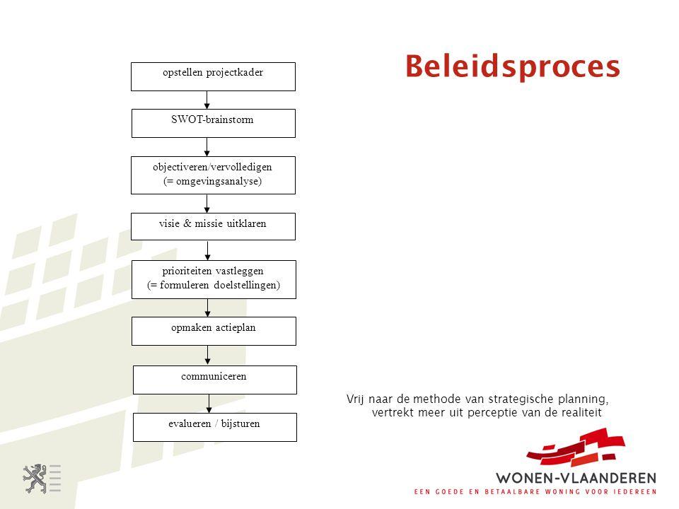 Voorbeeld SD: Verhogen van de toegankelijkheid van het woonwinkeladvies voor elke doelgroep OD: Verhogen van de kennis bij kansengroepen van de werking van de woonwinkel tegen 2014 Middelen: geld, personeel -> Ingezette middelen in euro Activiteiten: infosessies -> Aantaal infosessies Prestatie: kansengroepen komen langs/bellen -> Aantal gezinnen die een vraag stellen Beheerseffect: bereik kansengroepen -> % kansengroepen in klantenbestand Beleidseffect: minder juridische procedures rond wonen bij kansengroepen -> % rechtszaken wonen