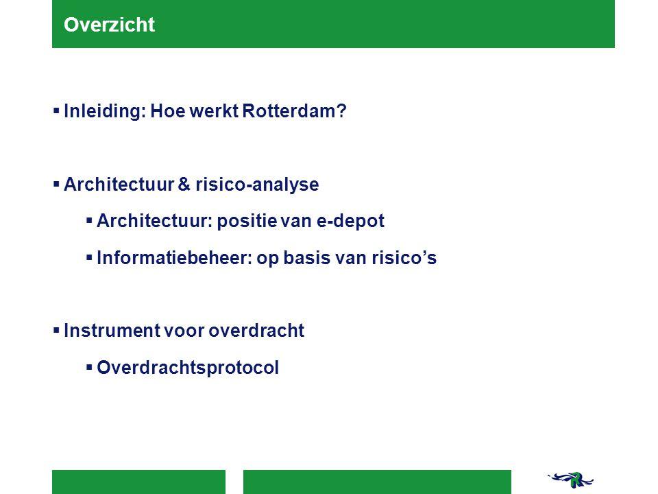 Hoe werkt Rotterdam.