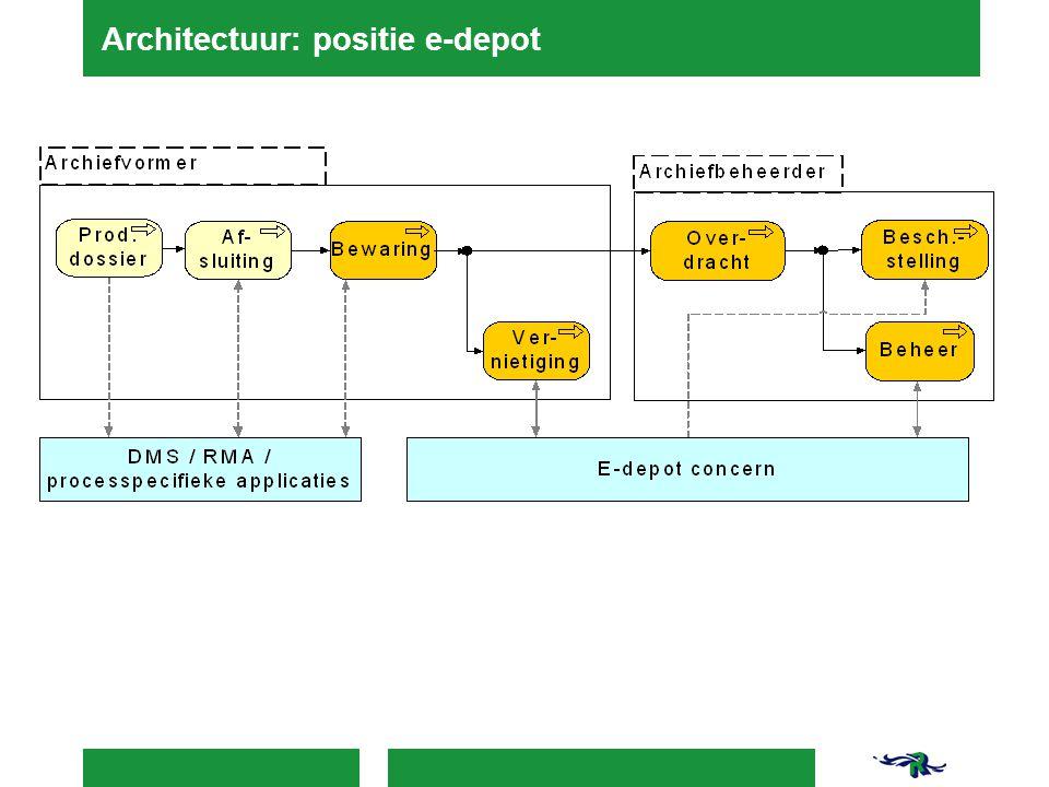 Architectuur: positie e-depot