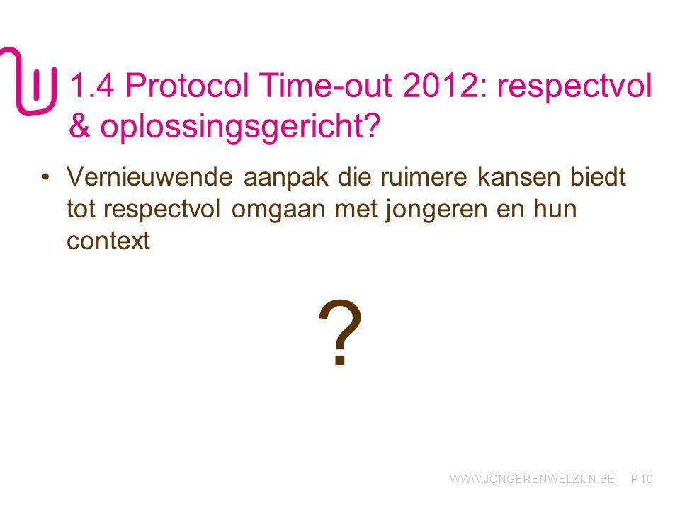 WWW.JONGERENWELZIJN.BE P 1.4 Protocol Time-out 2012: respectvol & oplossingsgericht.