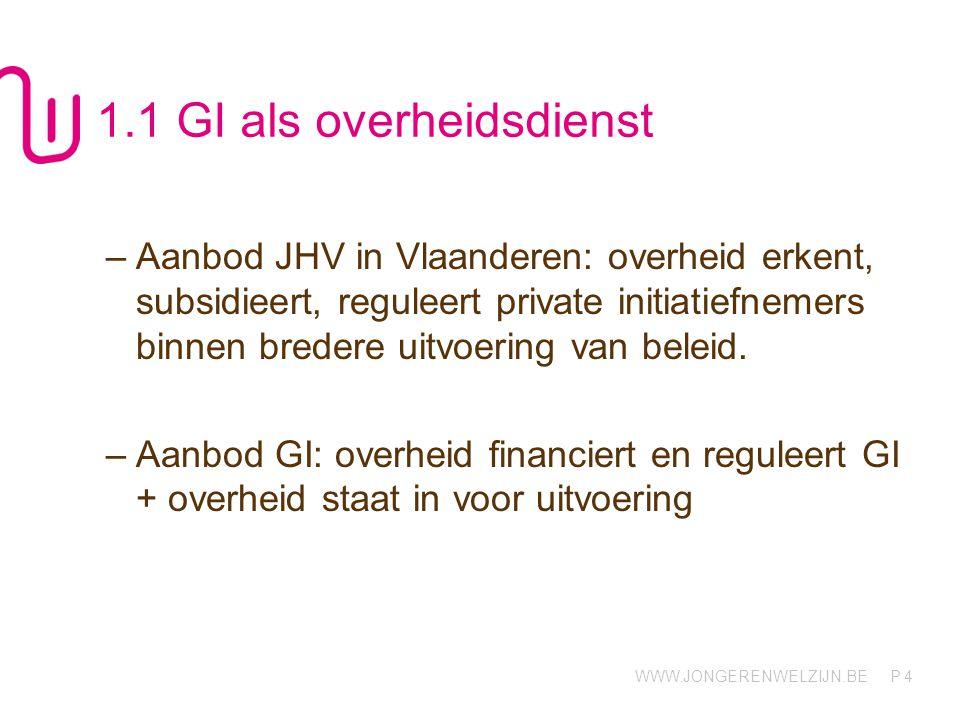 WWW.JONGERENWELZIJN.BE P 1.1 GI als overheidsdienst –Aanbod JHV in Vlaanderen: overheid erkent, subsidieert, reguleert private initiatiefnemers binnen bredere uitvoering van beleid.