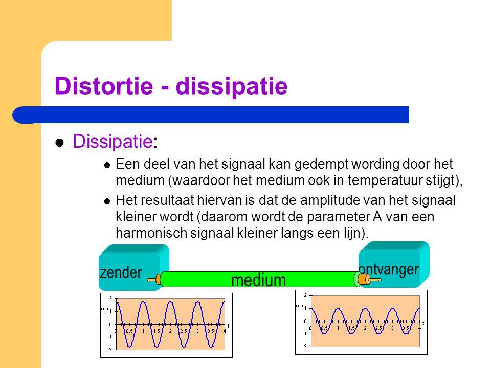 Distortie - dissipatie Dissipatie: Een deel van het signaal kan gedempt wording door het medium (waardoor het medium ook in temperatuur stijgt), Het r