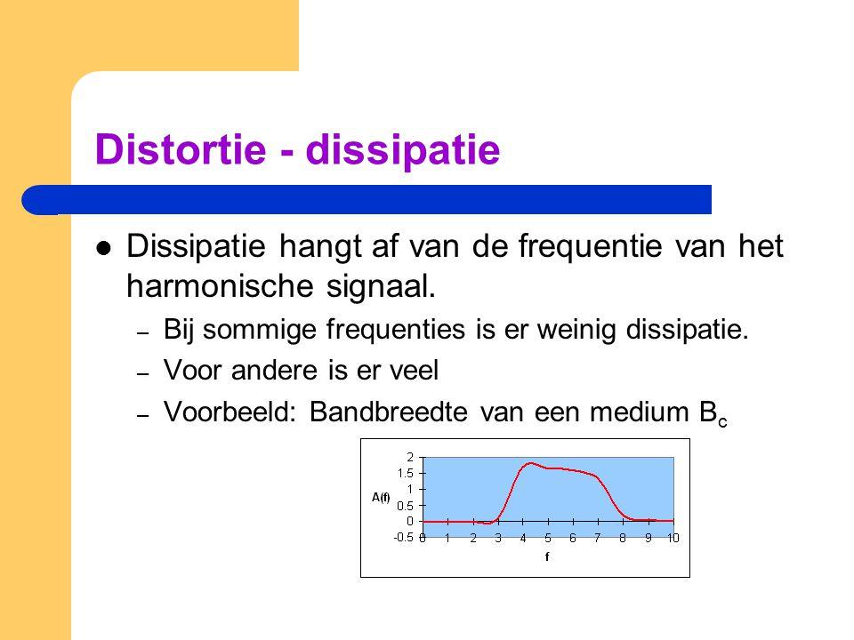 Distortie - dissipatie Dissipatie hangt af van de frequentie van het harmonische signaal. – Bij sommige frequenties is er weinig dissipatie. – Voor an