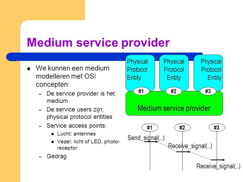 Medium service provider We kunnen een medium modelleren met OSI concepten: – De service provider is het medium – De service users zijn: physical proto