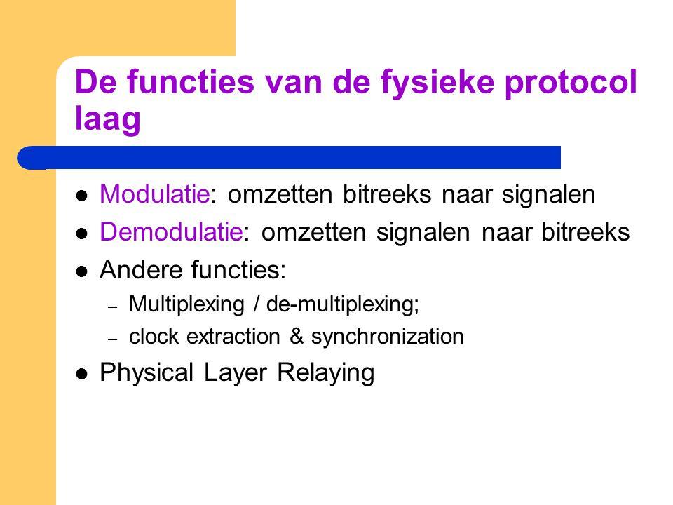 De functies van de fysieke protocol laag Modulatie: omzetten bitreeks naar signalen Demodulatie: omzetten signalen naar bitreeks Andere functies: – Mu