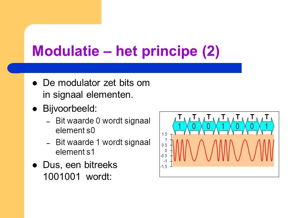-1.5 -0.5 0 0.5 1 1.5 Modulatie – het principe (2) De modulator zet bits om in signaal elementen. Bijvoorbeeld: – Bit waarde 0 wordt signaal element s