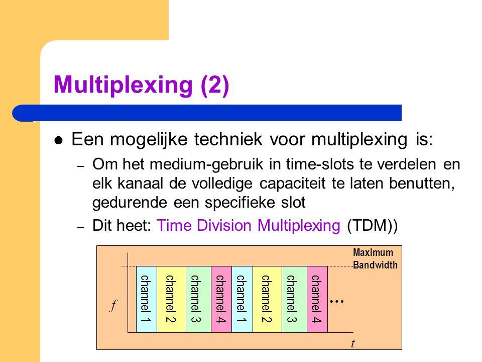 Multiplexing (2) Een mogelijke techniek voor multiplexing is: – Om het medium-gebruik in time-slots te verdelen en elk kanaal de volledige capaciteit