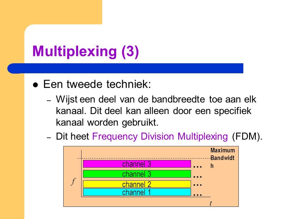 Multiplexing (3) Een tweede techniek: – Wijst een deel van de bandbreedte toe aan elk kanaal. Dit deel kan alleen door een specifiek kanaal worden geb