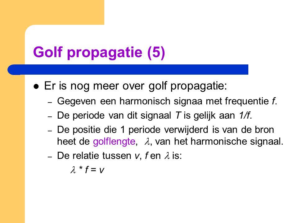 Golf propagatie (5) Er is nog meer over golf propagatie: – Gegeven een harmonisch signaa met frequentie f. – De periode van dit signaal T is gelijk aa