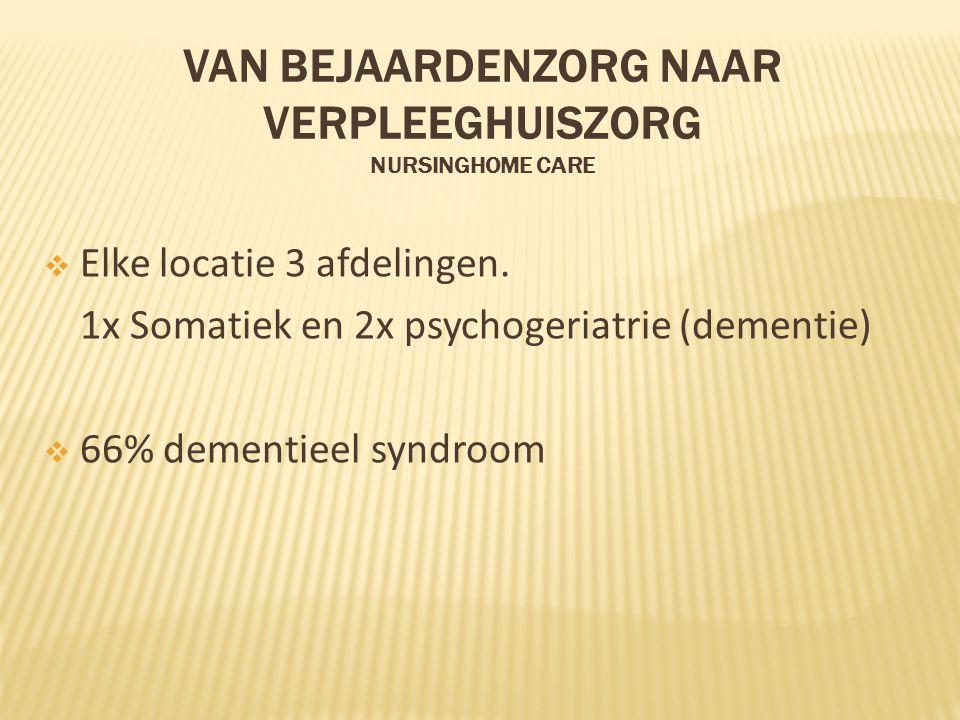 VAN BEJAARDENZORG NAAR VERPLEEGHUISZORG NURSINGHOME CARE  Elke locatie 3 afdelingen. 1x Somatiek en 2x psychogeriatrie (dementie)  66% dementieel sy