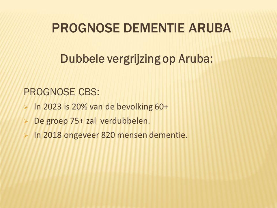 PROGNOSE DEMENTIE ARUBA Dubbele vergrijzing op Aruba: PROGNOSE CBS:  I n 2023 is 20% van de bevolking 60+  De groep 75+ zal verdubbelen.  In 2018 o