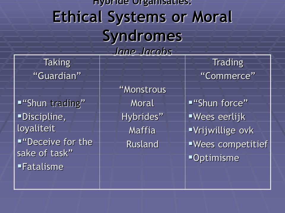 """Hybride Organisaties: Ethical Systems or Moral Syndromes Jane Jacobs Taking""""Guardian""""  """"Shun trading""""  Discipline, loyaliteit  """"Deceive for the sak"""