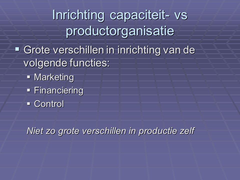 Inrichting capaciteit- vs productorganisatie  Grote verschillen in inrichting van de volgende functies:  Marketing  Financiering  Control Niet zo