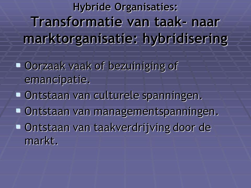 Hybride Organisaties: Transformatie van taak- naar marktorganisatie: hybridisering  Oorzaak vaak of bezuiniging of emancipatie.  Ontstaan van cultur