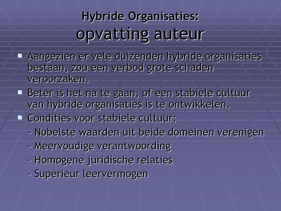 Hybride Organisaties: opvatting auteur  Aangezien er vele duizenden hybride organisaties bestaan, zou een verbod grote schaden veroorzaken.  Beter i