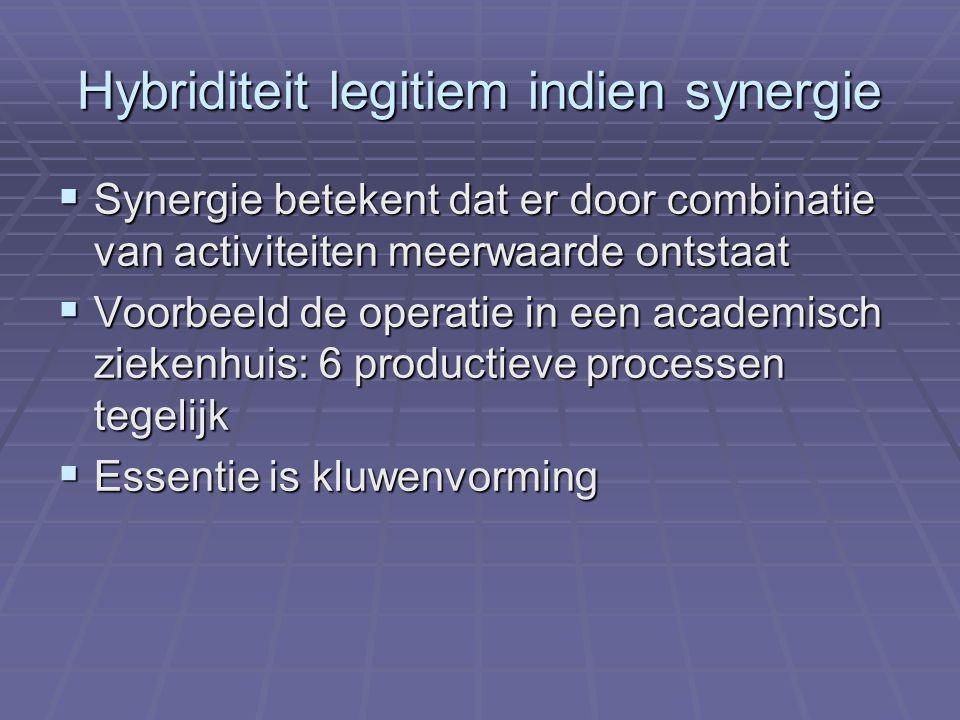Hybriditeit legitiem indien synergie  Synergie betekent dat er door combinatie van activiteiten meerwaarde ontstaat  Voorbeeld de operatie in een ac