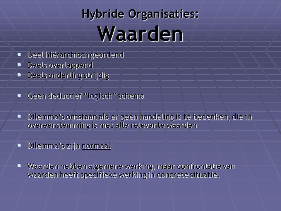 """Hybride Organisaties: Waarden  Deel hiërarchisch geordend  Deels overlappend  Deels onderling strijdig  Geen deductief """"logisch"""" schema  Dilemma'"""