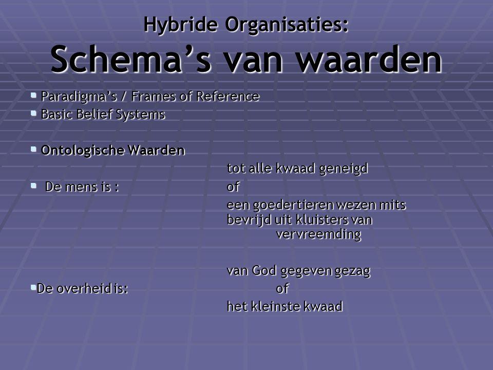 Hybride Organisaties: Schema's van waarden  Paradigma's / Frames of Reference  Basic Belief Systems  Ontologische Waarden tot alle kwaad geneigd 