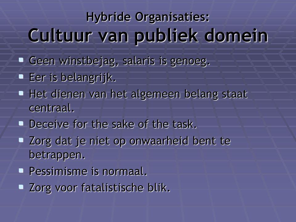 Hybride Organisaties: Cultuur van publiek domein  Geen winstbejag, salaris is genoeg.  Eer is belangrijk.  Het dienen van het algemeen belang staat
