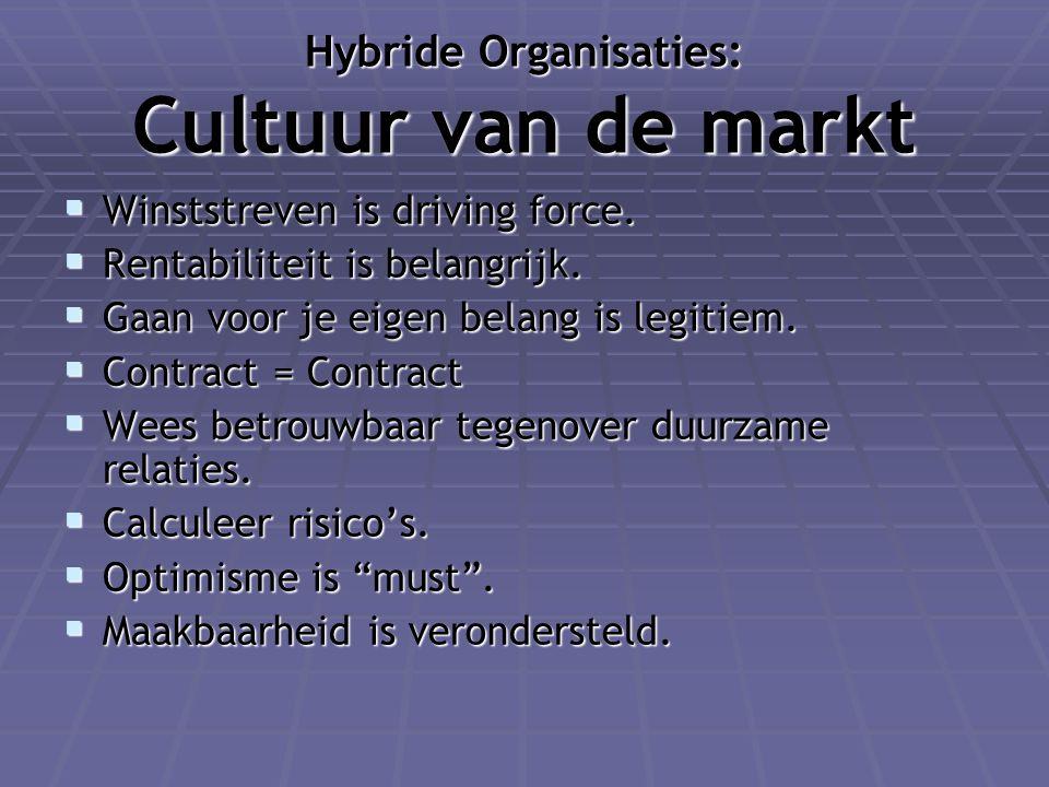 Hybride Organisaties: Cultuur van de markt  Winststreven is driving force.  Rentabiliteit is belangrijk.  Gaan voor je eigen belang is legitiem. 