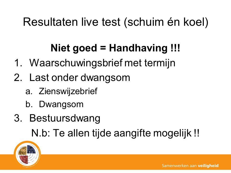 Resultaten live test (schuim én koel) Niet goed = Handhaving !!! 1.Waarschuwingsbrief met termijn 2.Last onder dwangsom a.Zienswijzebrief b.Dwangsom 3