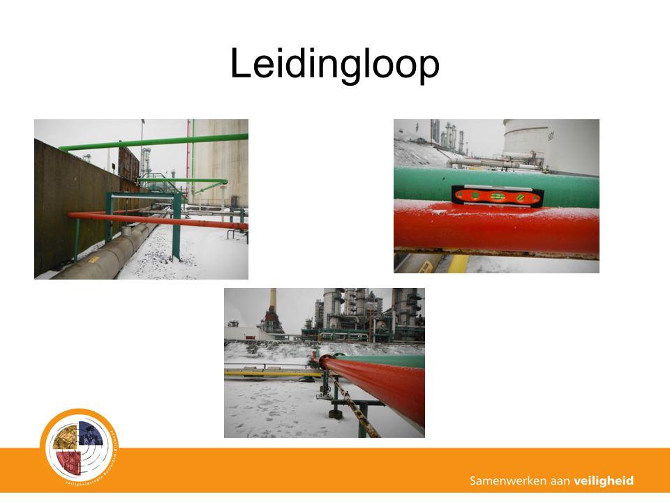 Leidingloop