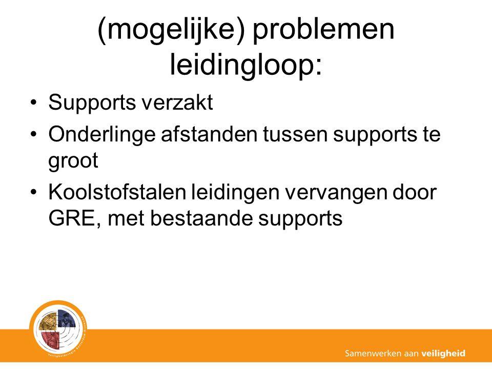(mogelijke) problemen leidingloop: Supports verzakt Onderlinge afstanden tussen supports te groot Koolstofstalen leidingen vervangen door GRE, met bes
