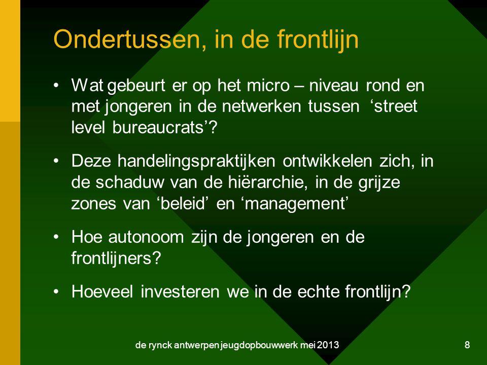 de rynck antwerpen jeugdopbouwwerk mei 2013 8 Ondertussen, in de frontlijn Wat gebeurt er op het micro – niveau rond en met jongeren in de netwerken tussen 'street level bureaucrats'.