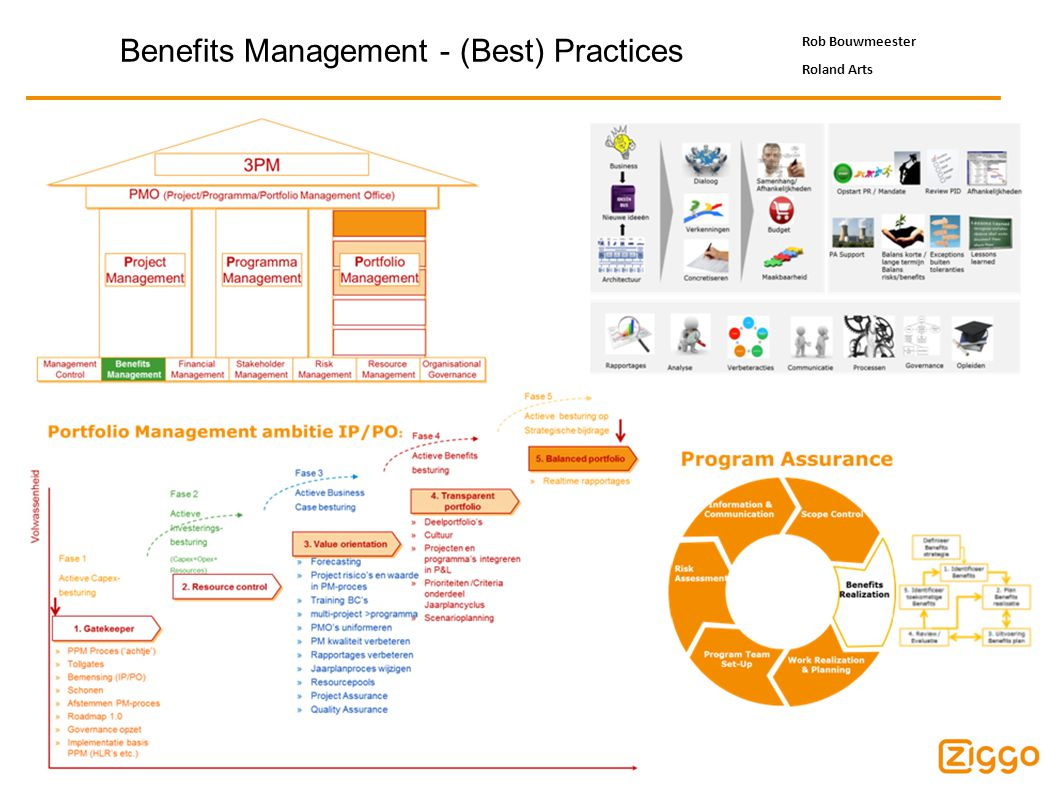 Benefits Management - (Best) Practices Rob Bouwmeester Roland Arts