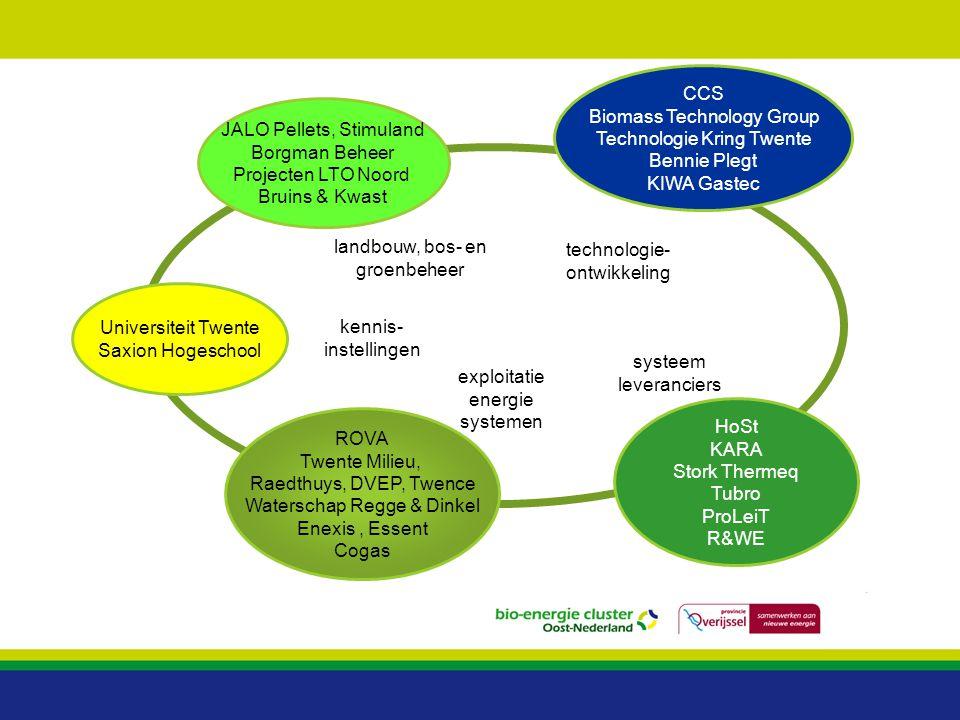 de doelstellingen 1.meer bio-energie in Oost-Nederland 2.betere en snellere technologische ontwikkeling van bio-energie systemen