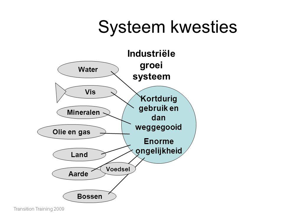Systeem kwesties Water Kortdurig gebruik en dan weggegooid Enorme ongelijkheid Vis Mineralen Olie en gas Land Aarde Bossen Voedsel Industriële groei systeem Transition Training 2009