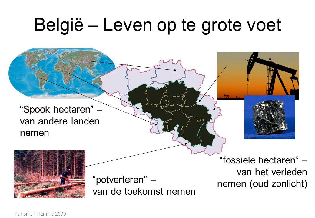 België – Leven op te grote voet Spook hectaren – van andere landen nemen fossiele hectaren – van het verleden nemen (oud zonlicht) potverteren – van de toekomst nemen Transition Training 2009