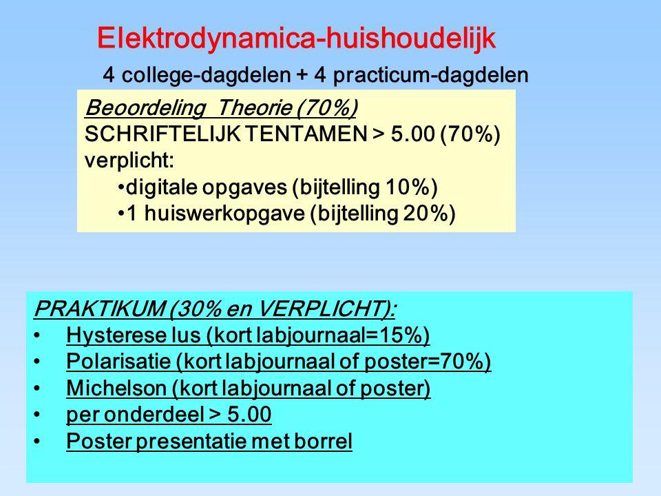 Elektrodynamica-huishoudelijk 4 college-dagdelen + 4 practicum-dagdelen Beoordeling Theorie (70%) SCHRIFTELIJK TENTAMEN > 5.00 (70%) verplicht: digitale opgaves (bijtelling 10%) 1 huiswerkopgave (bijtelling 20%) PRAKTIKUM (30% en VERPLICHT): Hysterese lus (kort labjournaal=15%) Polarisatie (kort labjournaal of poster=70%) Michelson (kort labjournaal of poster) per onderdeel > 5.00 Poster presentatie met borrel