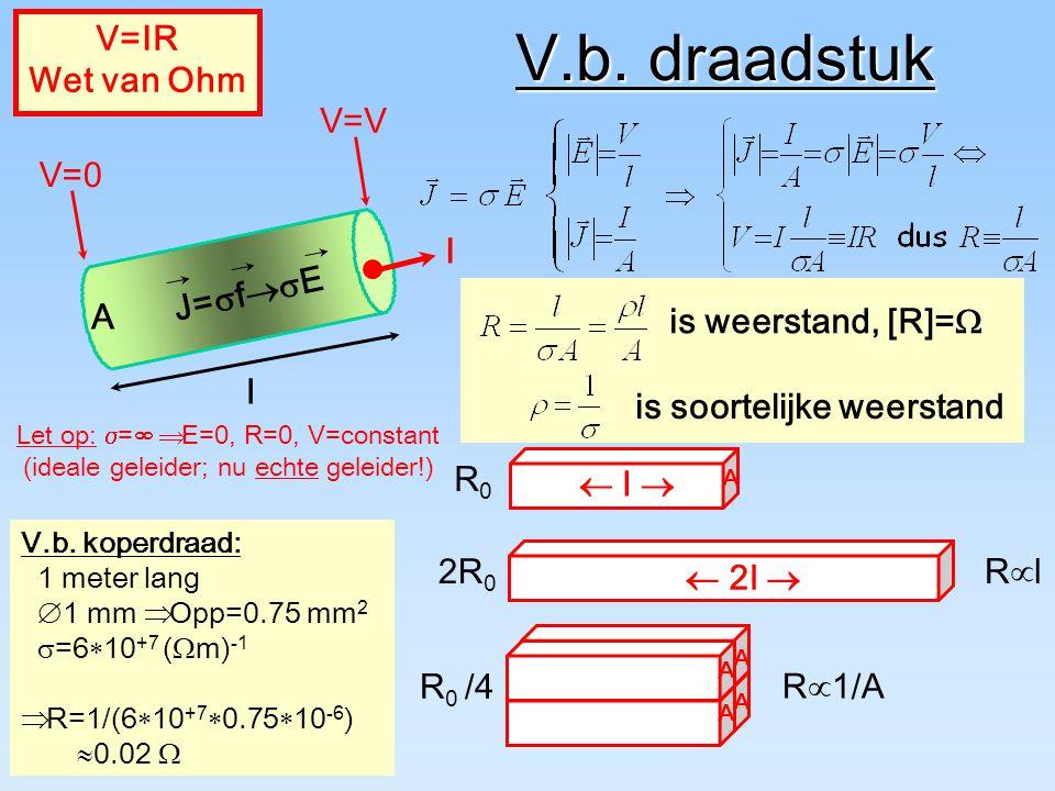 Proef: opspringende ring B-veld I=0 metalen ring I0I0 Geinduceerd B-veld I ind  afstoting  springt omhoog