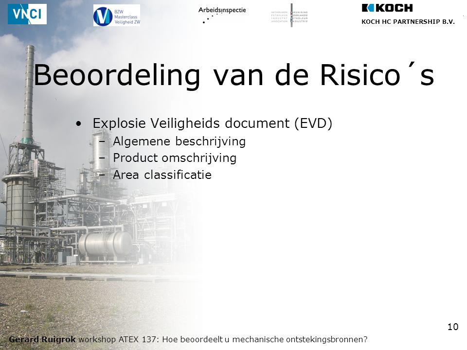KOCH HC PARTNERSHIP B.V. Gerard Ruigrok workshop ATEX 137: Hoe beoordeelt u mechanische ontstekingsbronnen? 10 Explosie Veiligheids document (EVD) –Al
