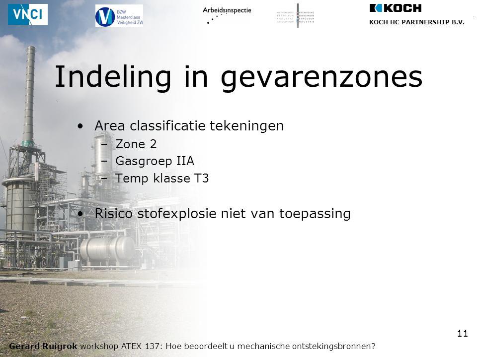 KOCH HC PARTNERSHIP B.V. Gerard Ruigrok workshop ATEX 137: Hoe beoordeelt u mechanische ontstekingsbronnen? 11 Area classificatie tekeningen –Zone 2 –