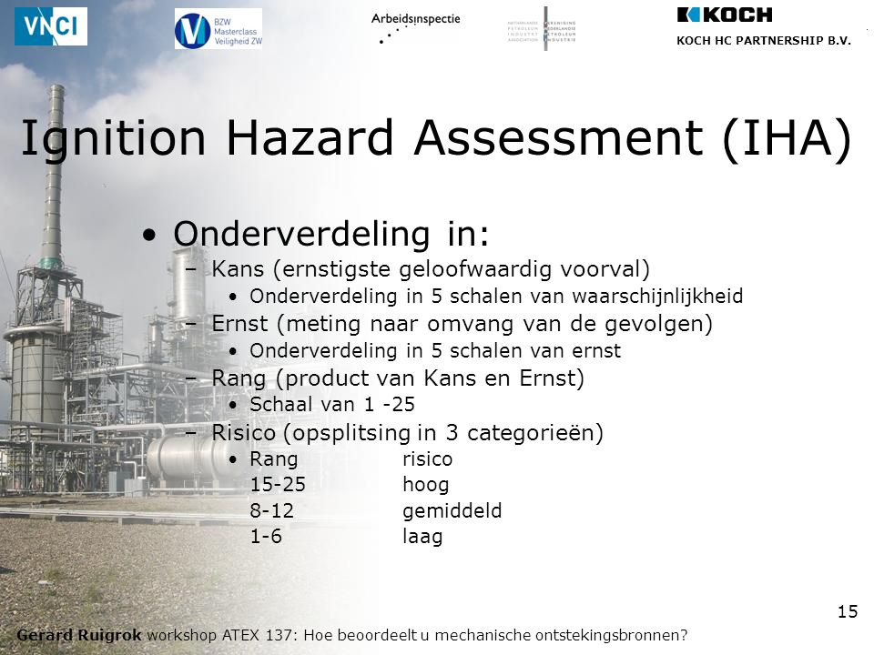 KOCH HC PARTNERSHIP B.V. Gerard Ruigrok workshop ATEX 137: Hoe beoordeelt u mechanische ontstekingsbronnen? 15 Onderverdeling in: –Kans (ernstigste ge