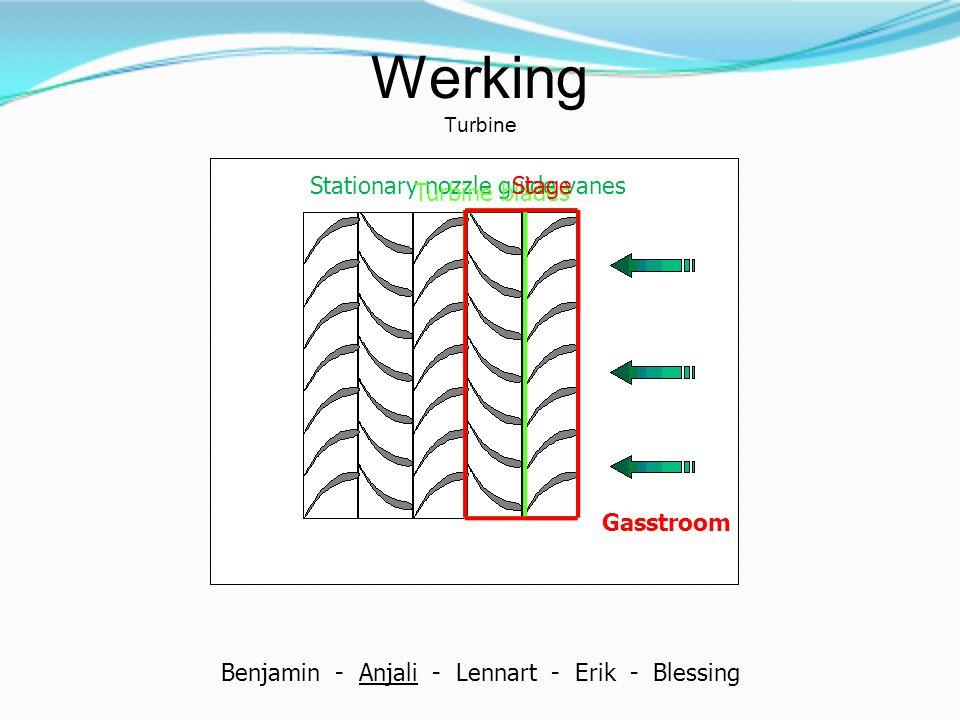 Werking Turbine Gasstroom Stationary nozzle guide vanes Turbine blades Stage Benjamin - Anjali - Lennart - Erik - Blessing