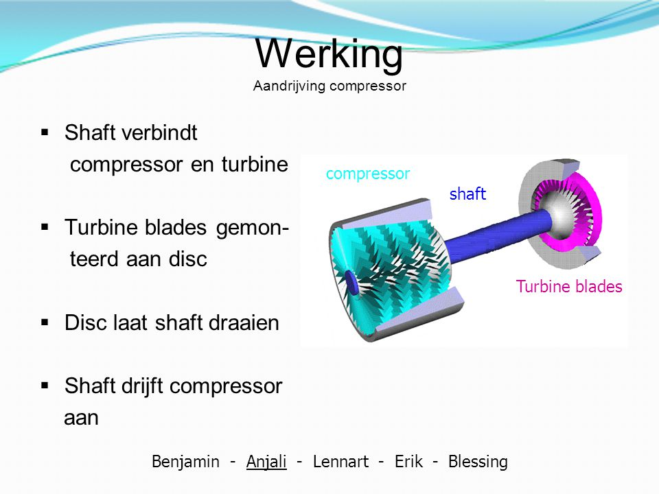 Werking Aandrijving compressor  Shaft verbindt compressor en turbine  Turbine blades gemon- teerd aan disc  Disc laat shaft draaien  Shaft drijft