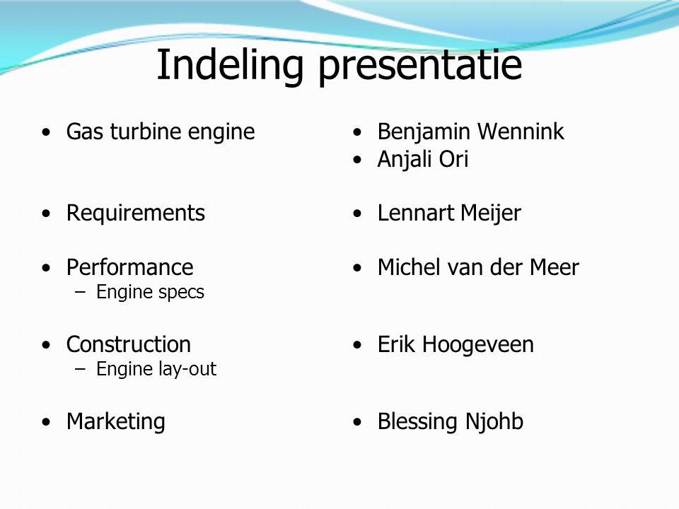 The Gas Turbine Engine Theoretic knowledge and advanced (new) technologies Benjamin Wennink