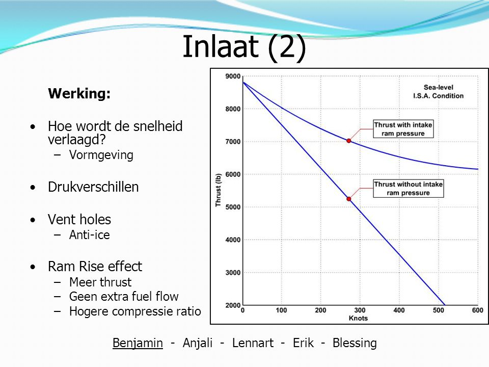 Requirements Eisen door wetgever Eisen opdrachtgever Benjamin - Anjali - Lennart - Erik - Blessing