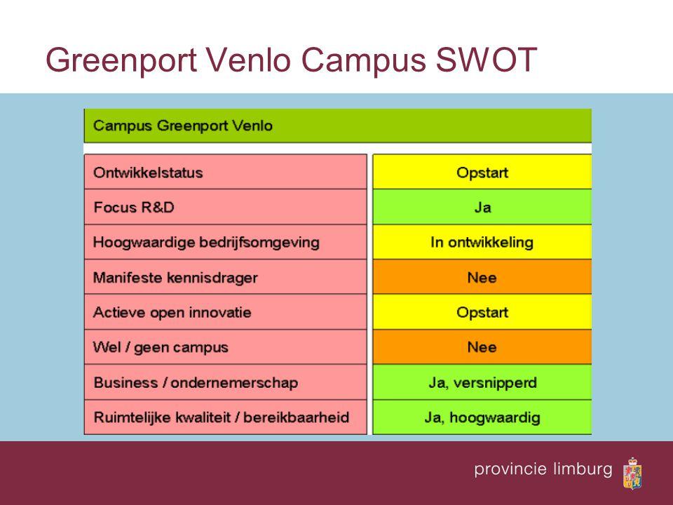 Greenport Venlo Campus SWOT