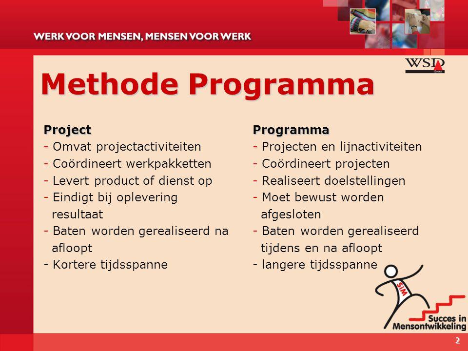 Methode Programma 2 Project - - Omvat projectactiviteiten - - Coördineert werkpakketten - - Levert product of dienst op - - Eindigt bij oplevering res