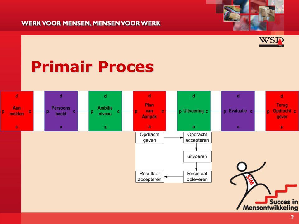 Primair Proces 7