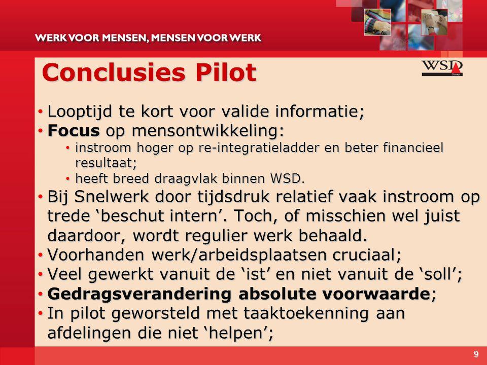 Conclusies Pilot Looptijd te kort voor valide informatie; Looptijd te kort voor valide informatie; Focus op mensontwikkeling: Focus op mensontwikkelin