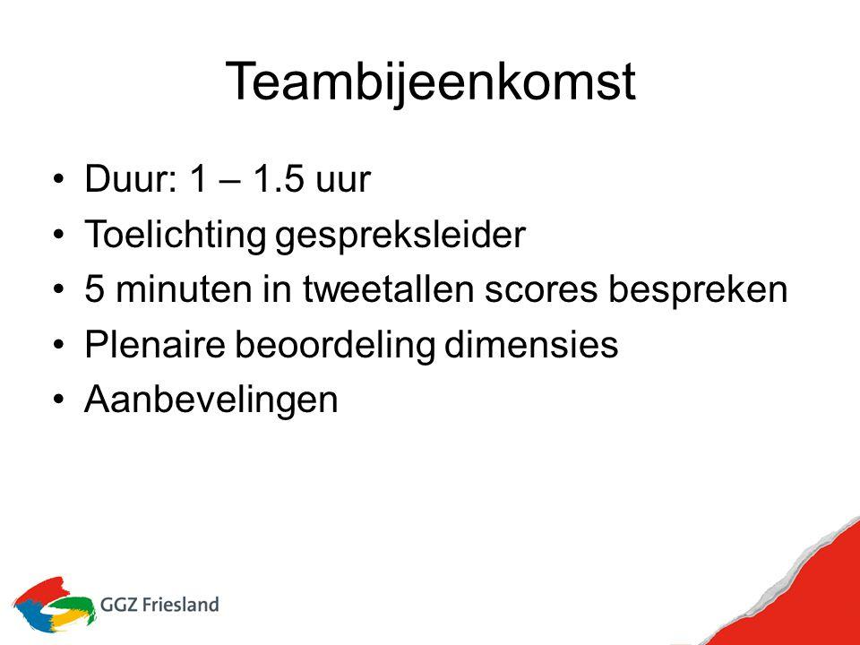 Teambijeenkomst Duur: 1 – 1.5 uur Toelichting gespreksleider 5 minuten in tweetallen scores bespreken Plenaire beoordeling dimensies Aanbevelingen
