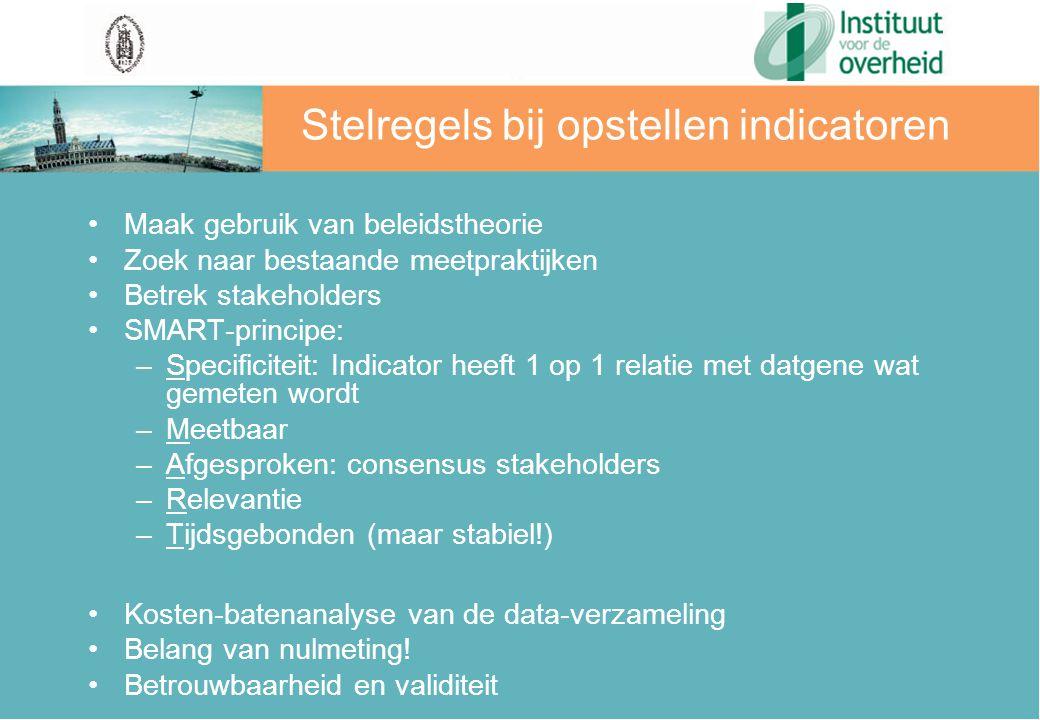 Betrouwbaarheid Garanties van de meting op het vlak van objectiviteit en reproduceerbaarheid Maak steekkaart met meta-info over de indicator 20